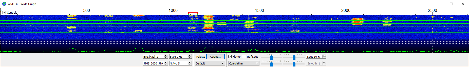 FT8-band-scope