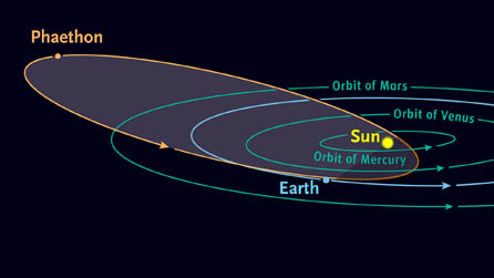 phaethon-orbit-st-art_s