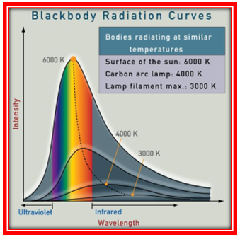 black_body_radiation_01