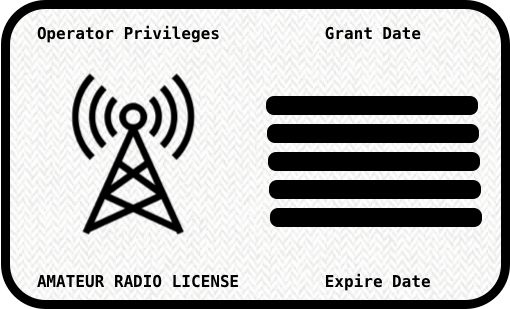 Generic-License-image